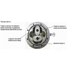Gespasa MGE 40 шестерни для счетчика